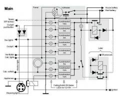 Electrical system - part 2