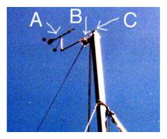 Anchor Light and Windvane