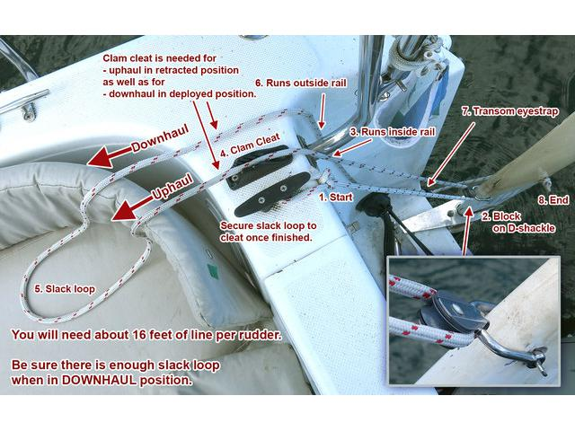 2:1 rudder single-loop uphaul downhaul