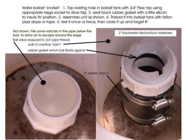 water ballast